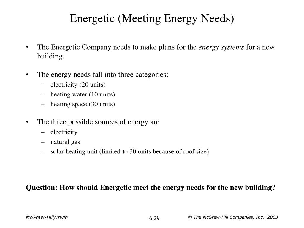 Energetic (Meeting Energy Needs)