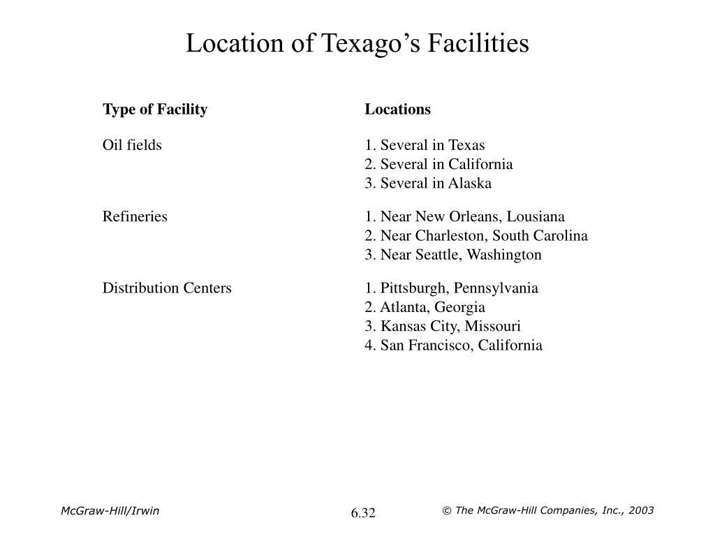 Location of Texago's Facilities