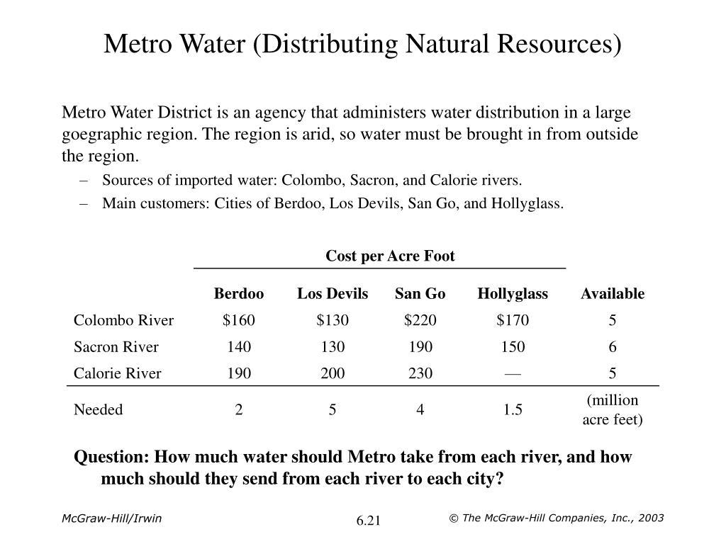 Metro Water (Distributing Natural Resources)