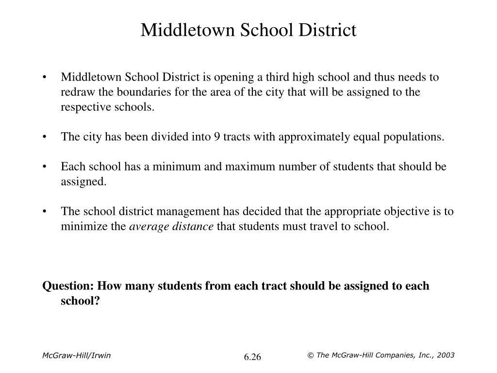 Middletown School District