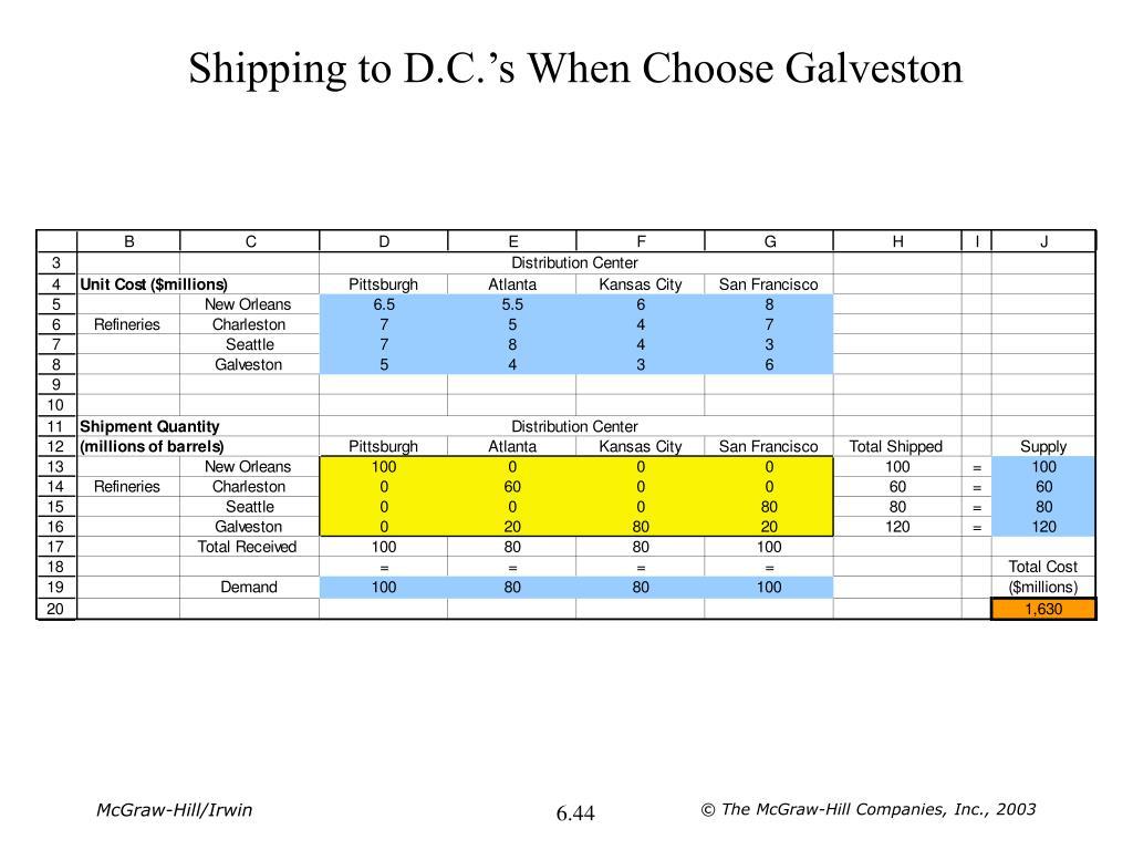 Shipping to D.C.'s When Choose Galveston