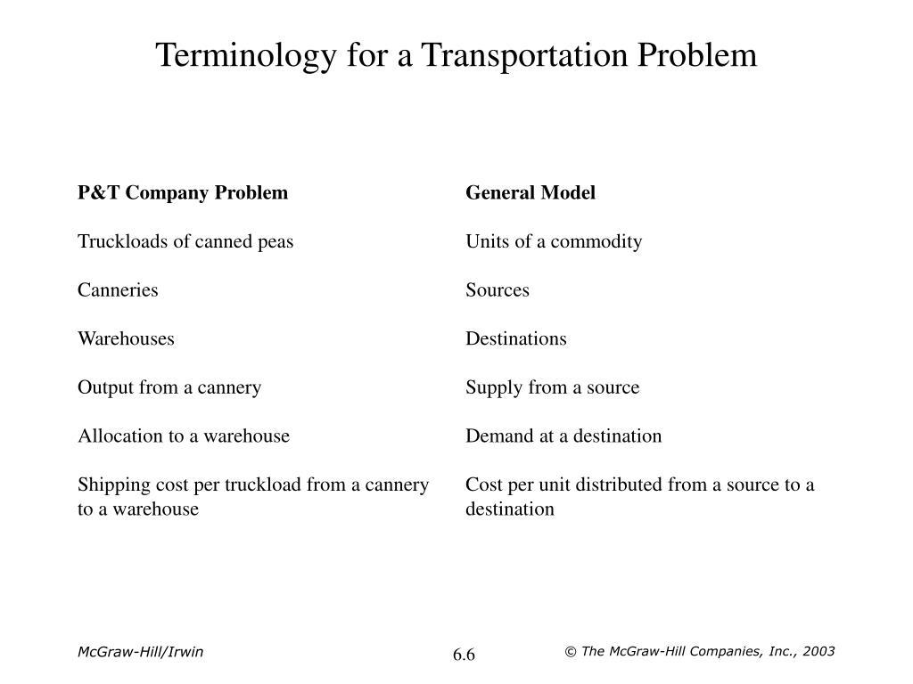 Terminology for a Transportation Problem