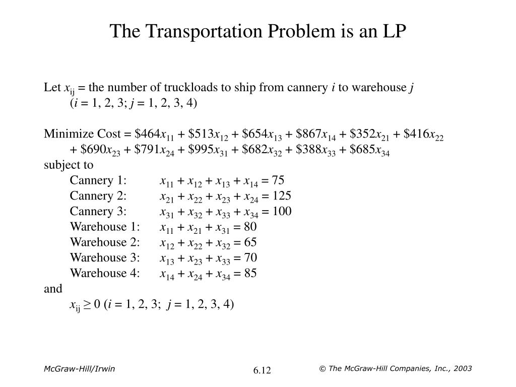 The Transportation Problem is an LP