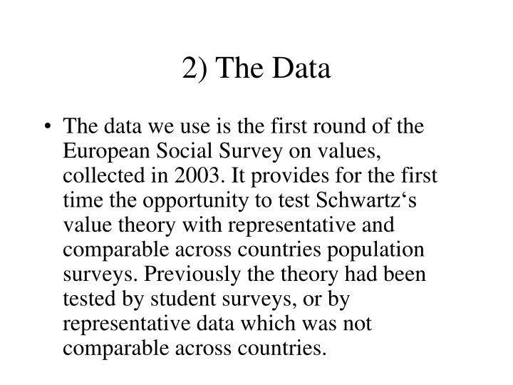 2) The Data