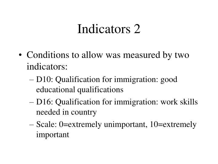 Indicators 2