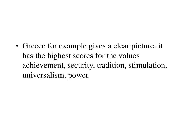 Greece for example gives a clear picture: it has the highest scores for the values achievement, security, tradition, stimulation, universalism, power.
