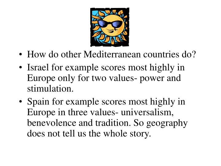 How do other Mediterranean countries do?