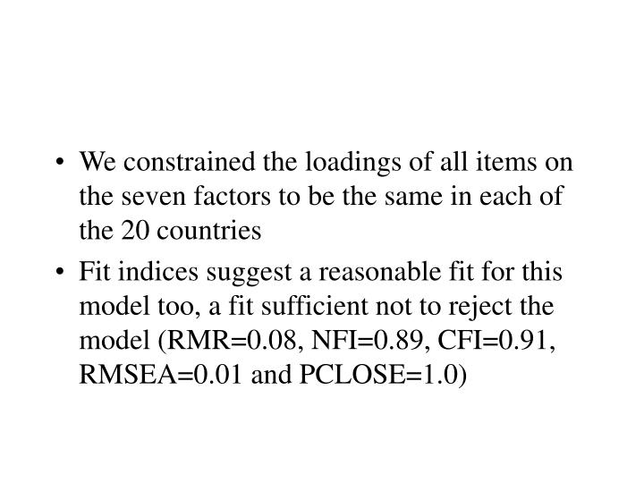 We constrained the loadings of all items on the seven factors to be the same in each of the 20 countries