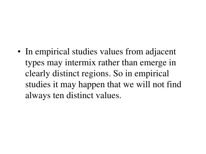In empirical studies values from adjacent types may intermix rather than emerge in clearly distinct regions. So in empirical studies it may happen that we will not find always ten distinct values.