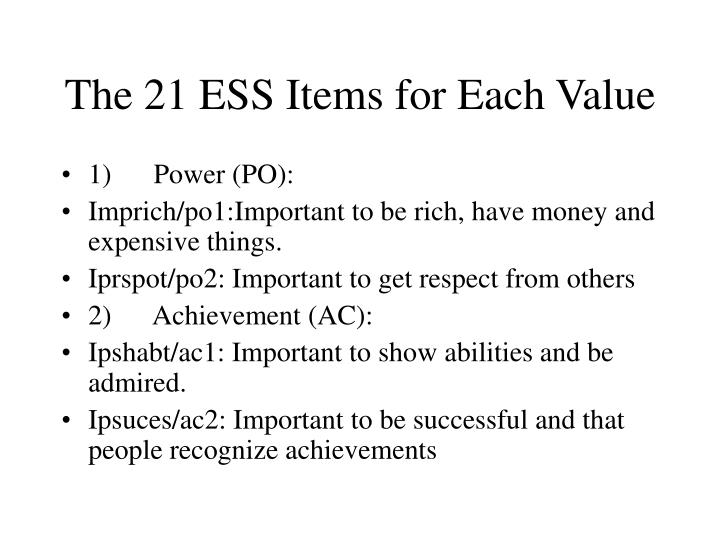 The 21 ESS Items for Each Value