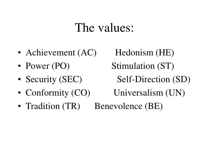 The values: