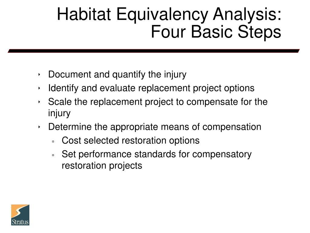 Habitat Equivalency Analysis: