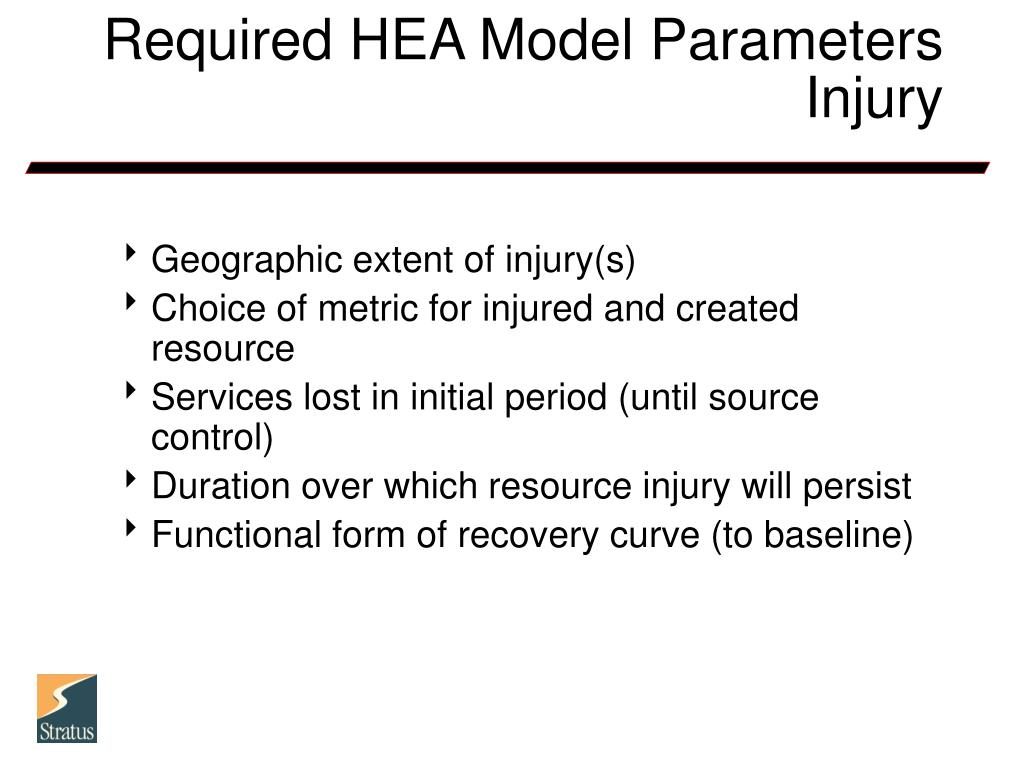 Required HEA Model Parameters Injury