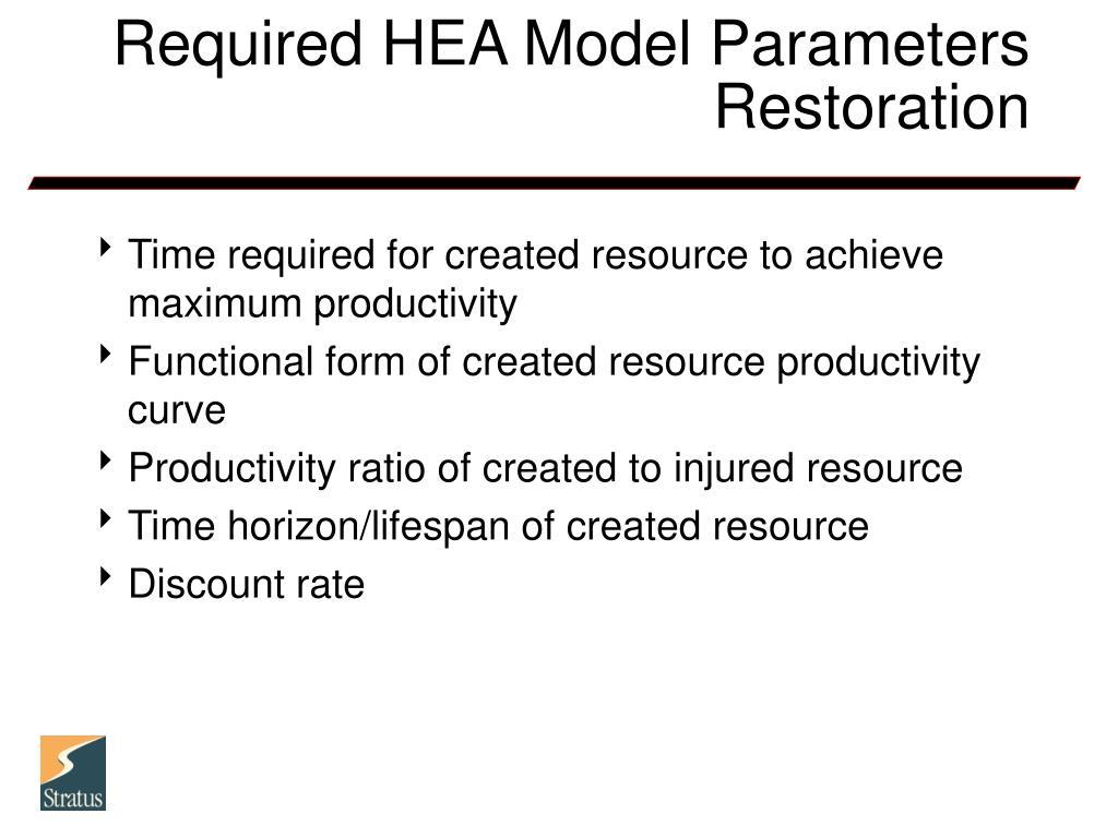 Required HEA Model Parameters Restoration