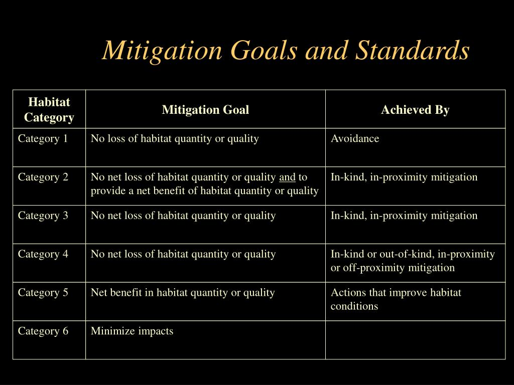 Mitigation Goals and Standards
