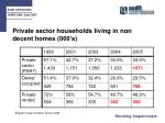 private sector households living in non decent homes 000 s