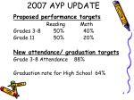 2007 ayp update1