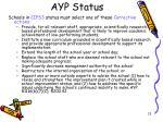 ayp status2