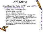 ayp status3