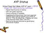 ayp status5