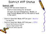 district ayp status