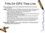 title ia cips time line
