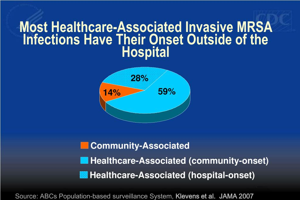 Healthcare-Associated (community-onset)
