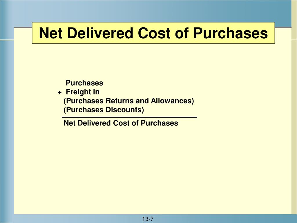 Net Delivered Cost of Purchases