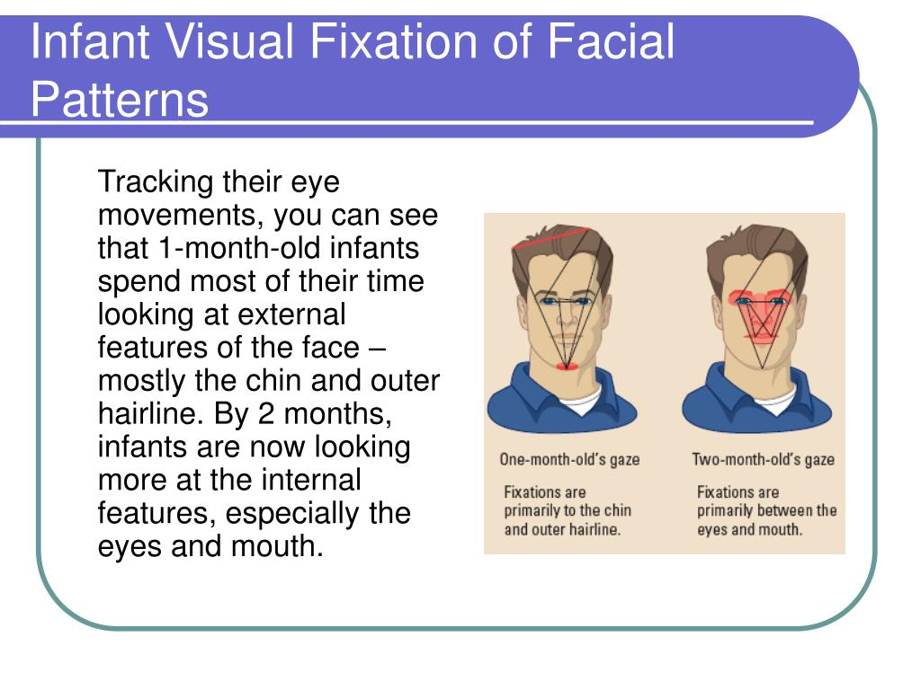 Infant Visual Fixation of Facial Patterns