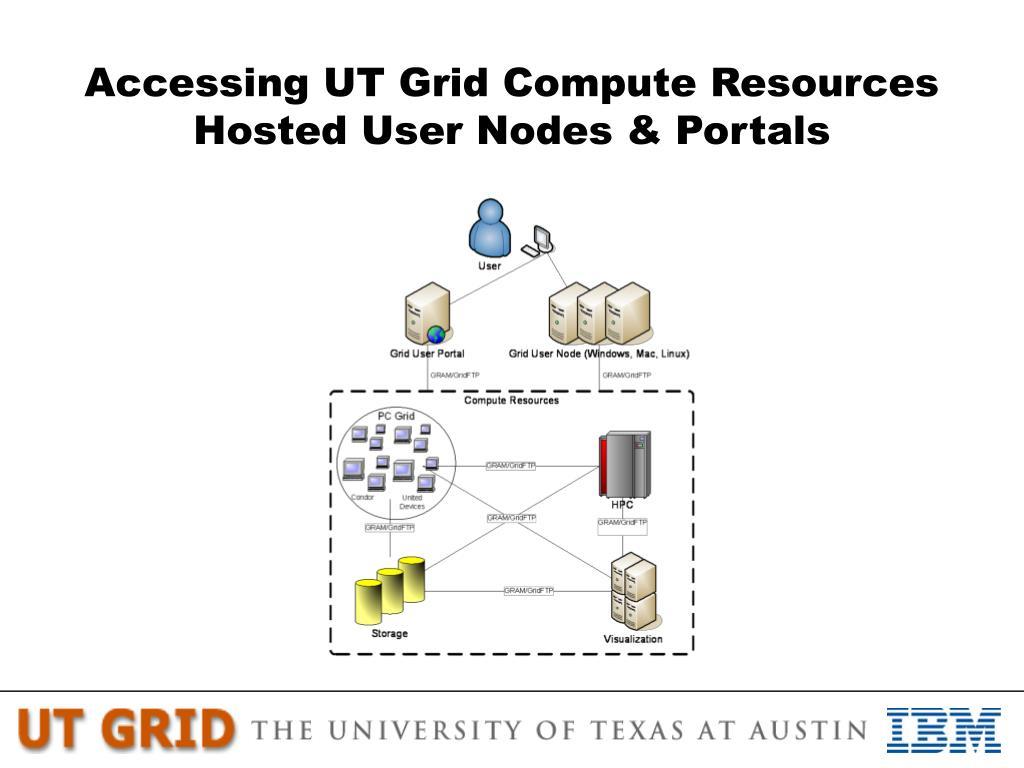 Accessing UT Grid Compute Resources