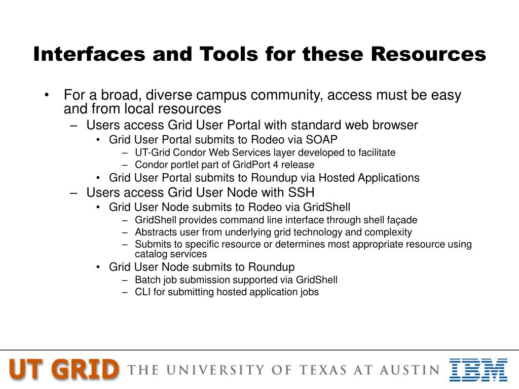 Interfaces and Tools for these Resources