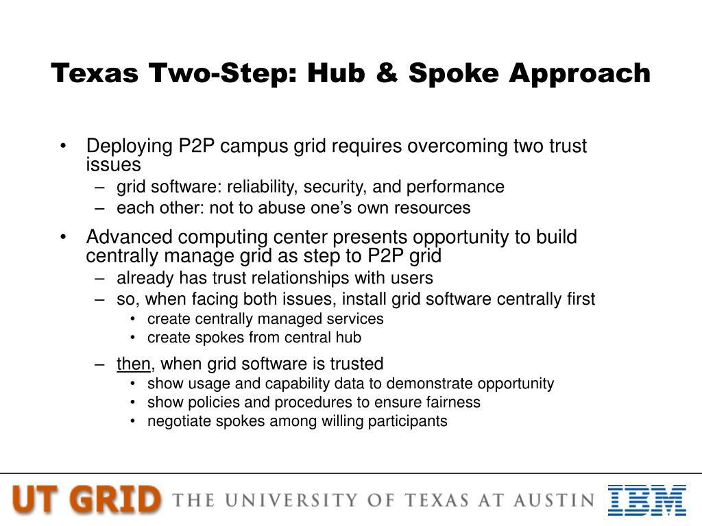 Texas Two-Step: Hub & Spoke Approach