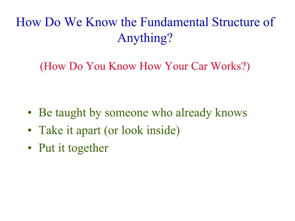 How Do We Know the Fundamental Structure of Anything?