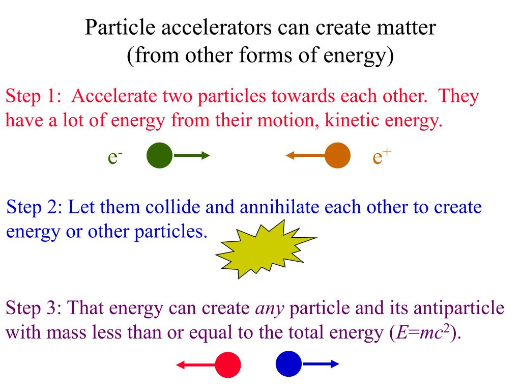 Step 1:  Accelerate two particles towards each other.  They have a lot of energy from their motion, kinetic energy.