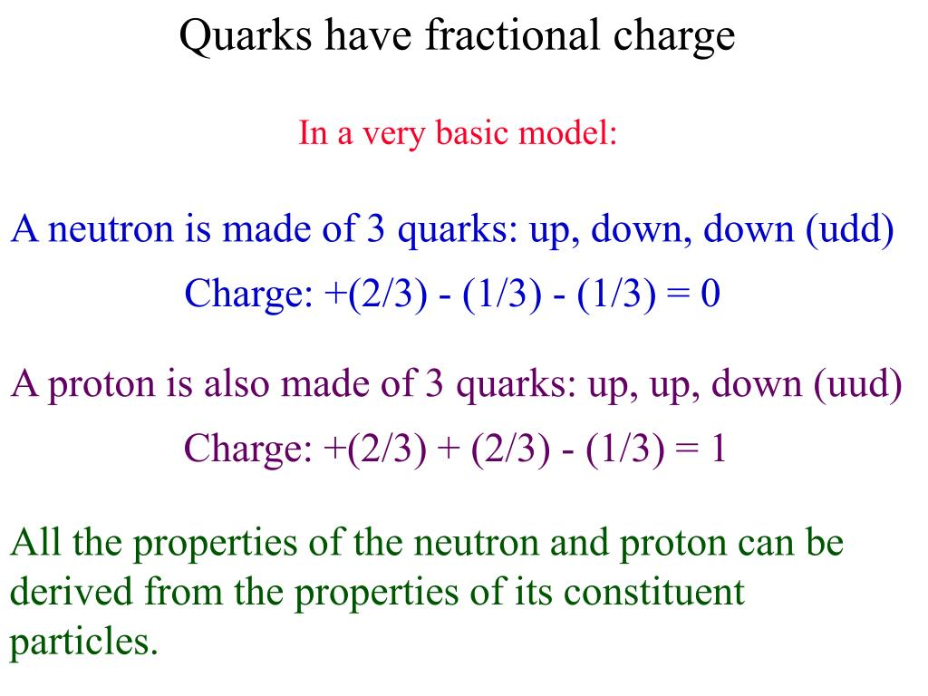 Quarks have fractional charge
