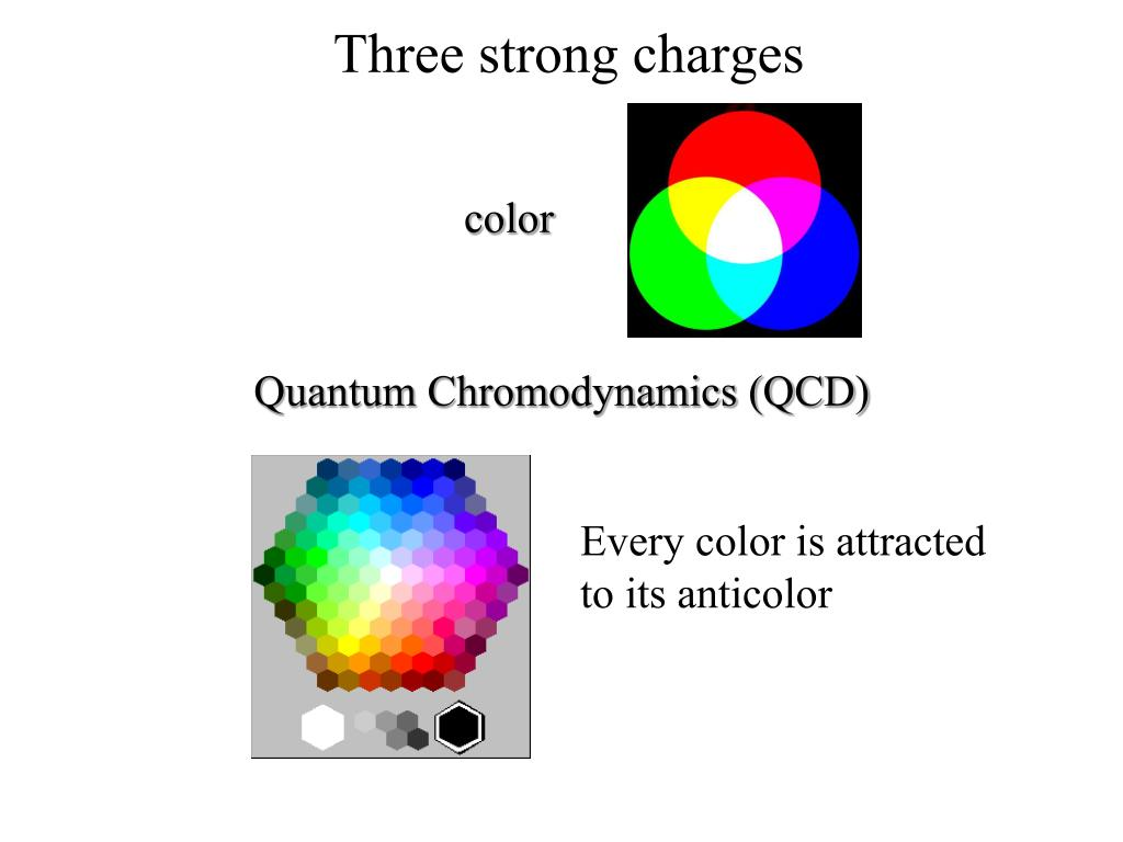 Every color is attracted to its anticolor