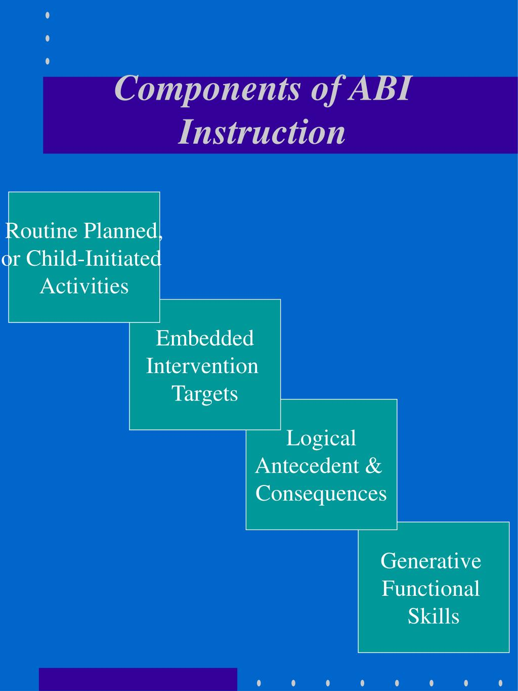 Components of ABI Instruction