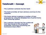totalkredit concept5