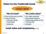 vision for the totalkredit brand