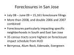 foreclosures in san jose