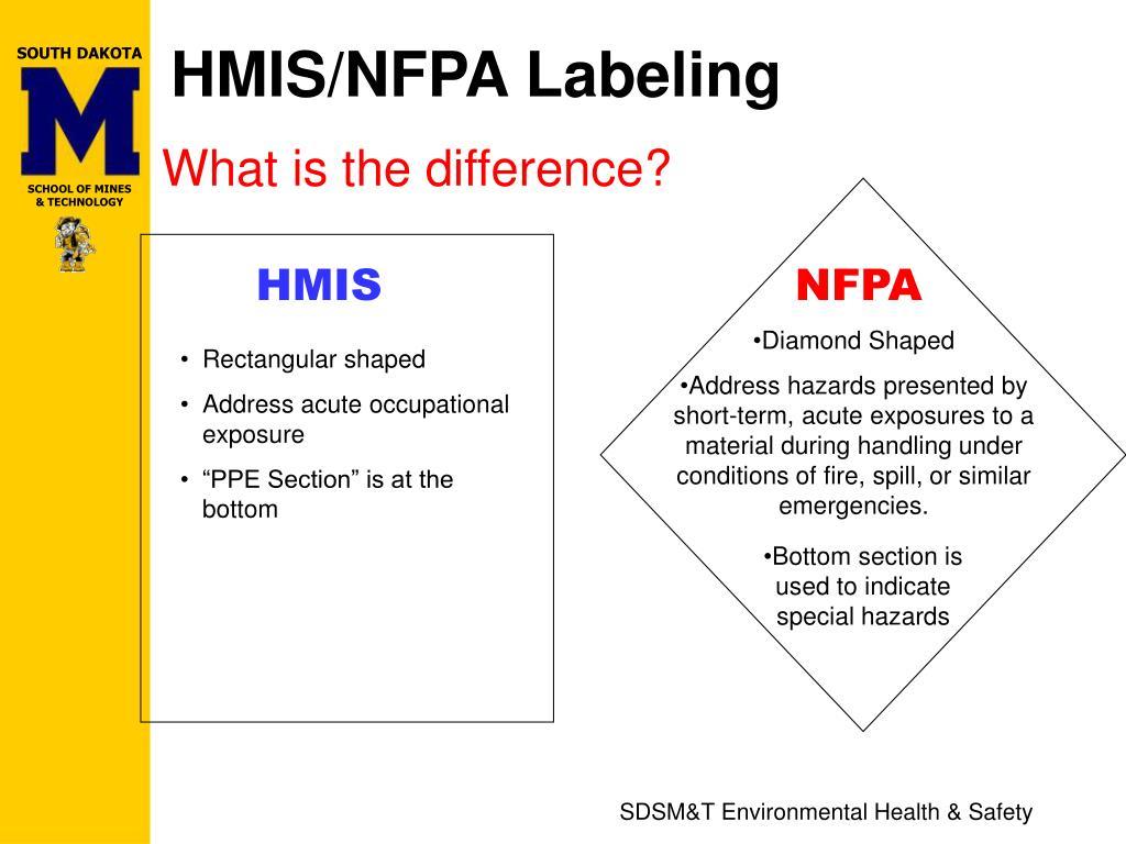 HMIS/NFPA Labeling