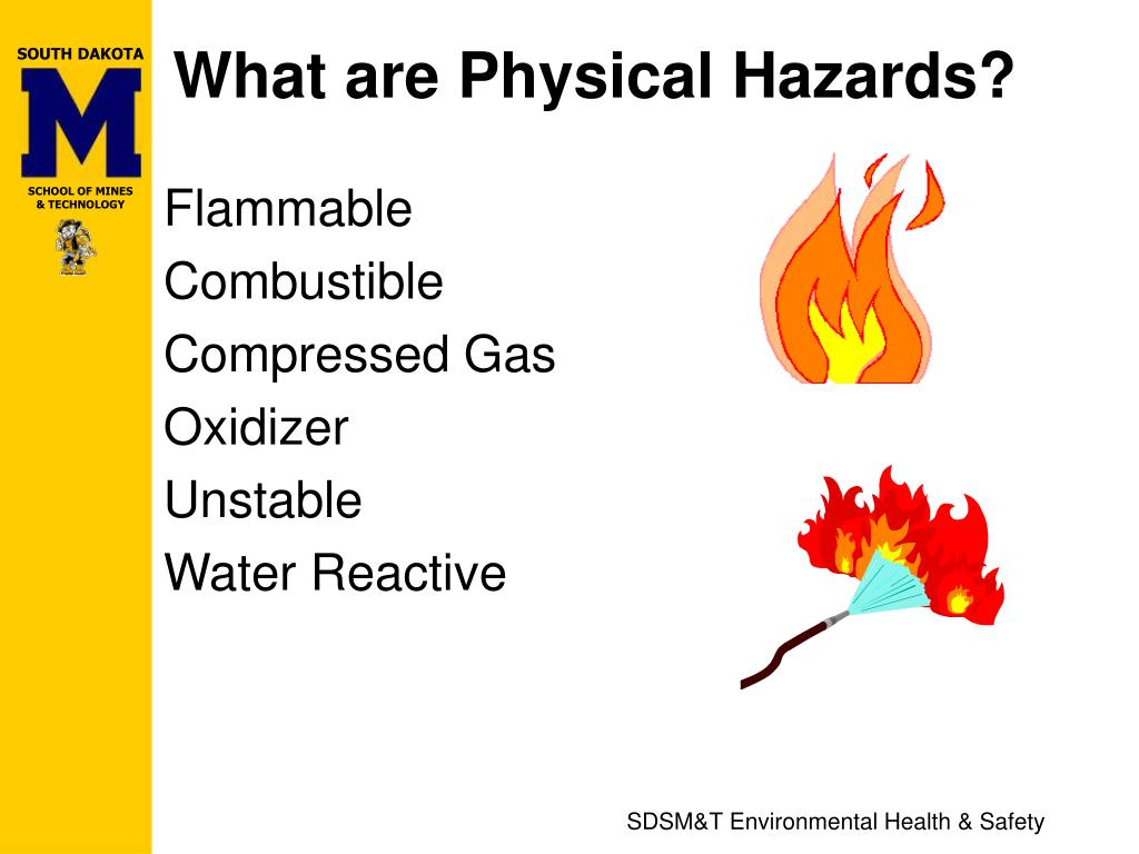 What are Physical Hazards?