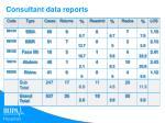 consultant data reports