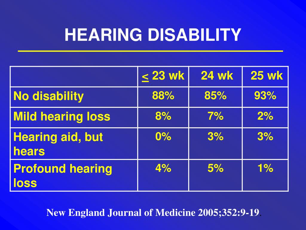 HEARING DISABILITY