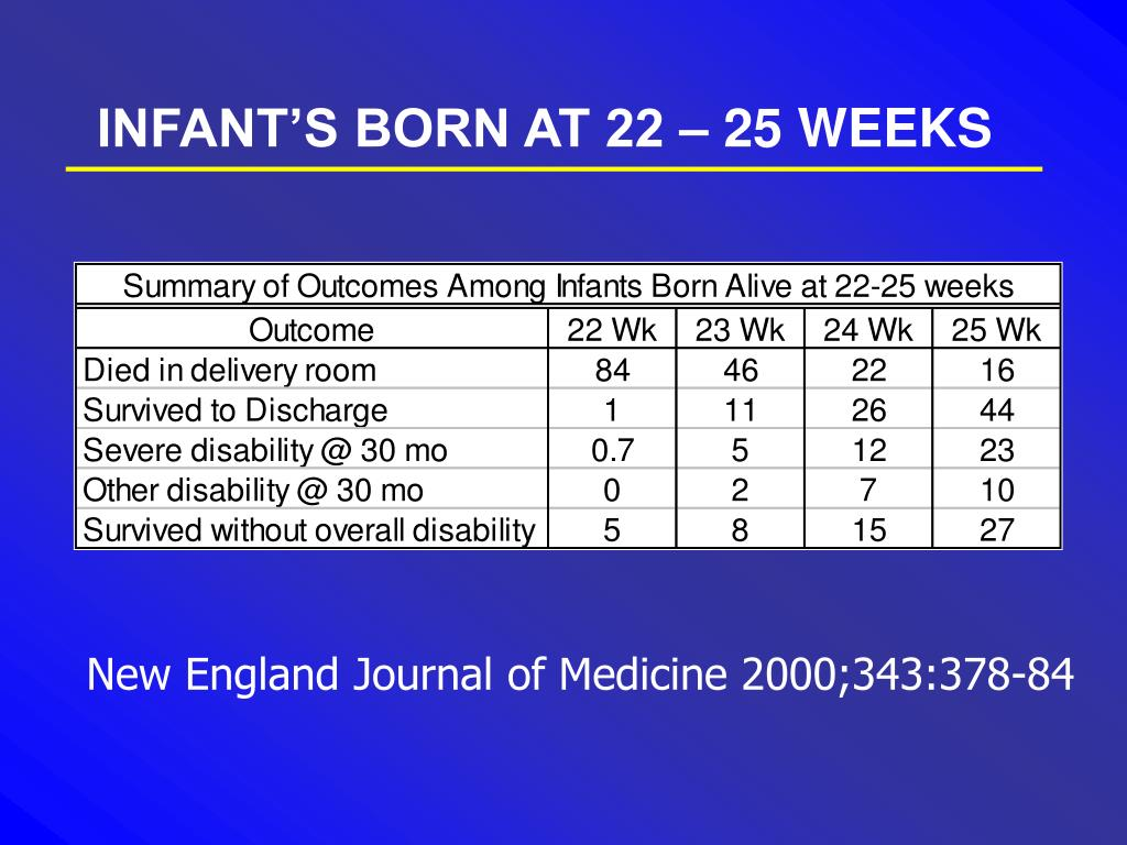 INFANT'S BORN AT 22 – 25 WEEKS