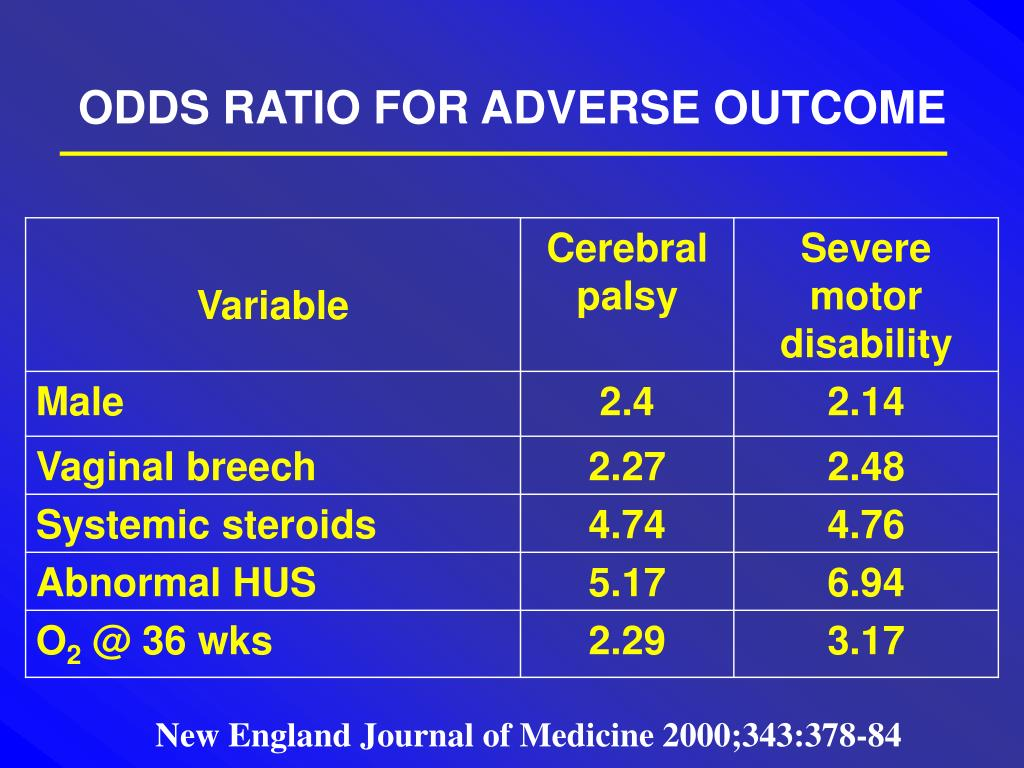 ODDS RATIO FOR ADVERSE OUTCOME