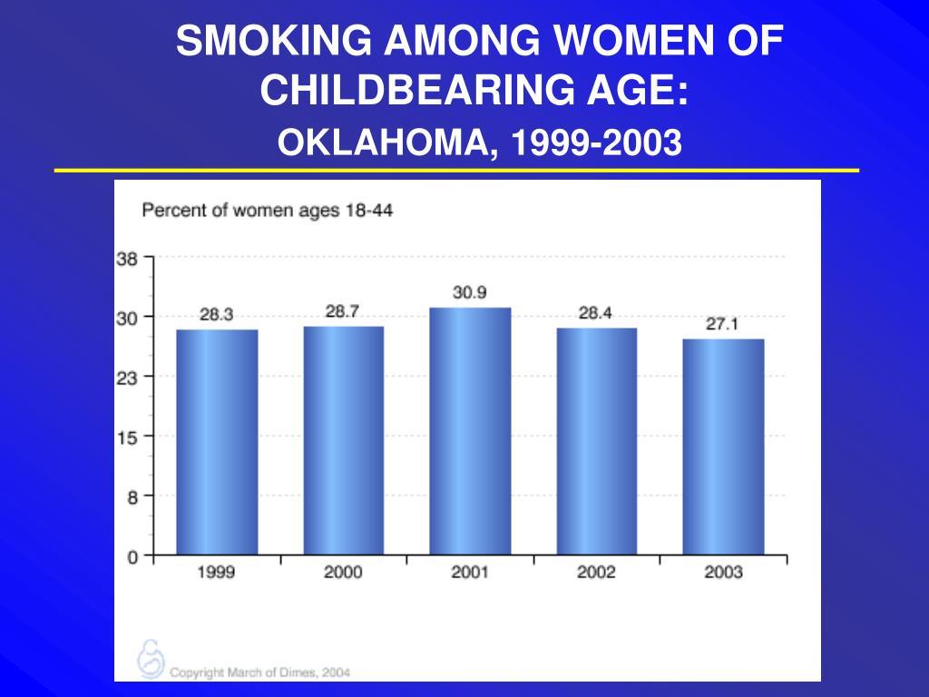 SMOKING AMONG WOMEN OF CHILDBEARING AGE: