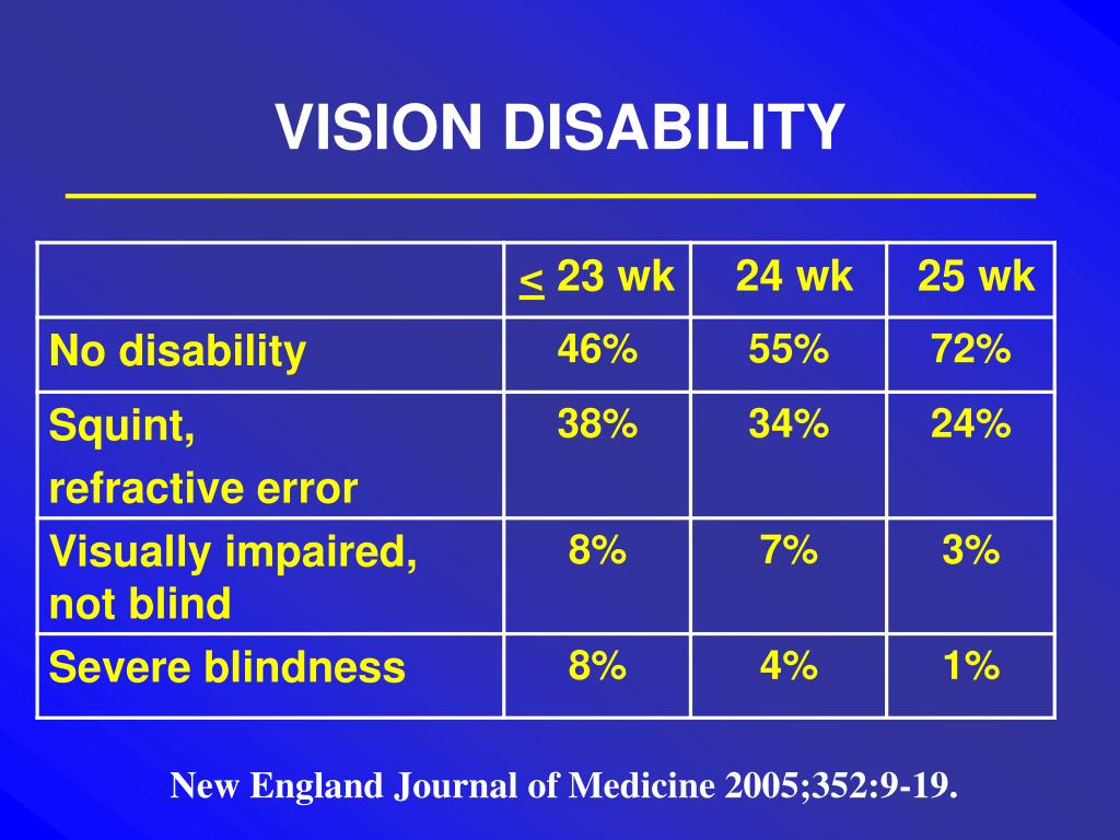VISION DISABILITY