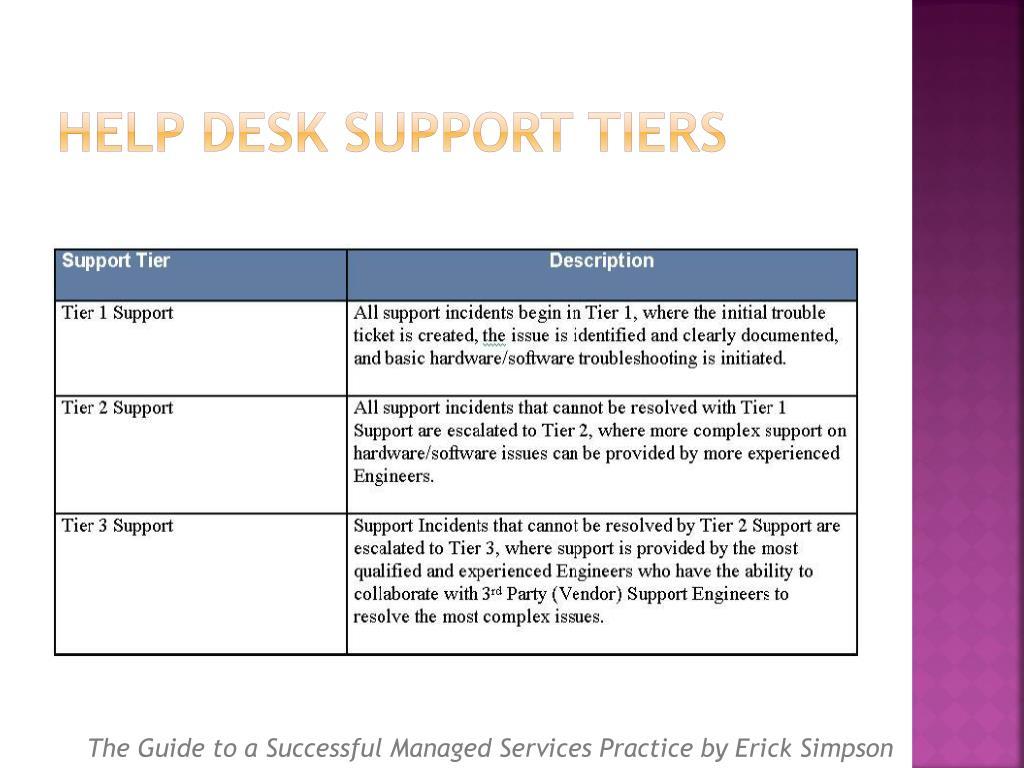 Help Desk Support Tiers