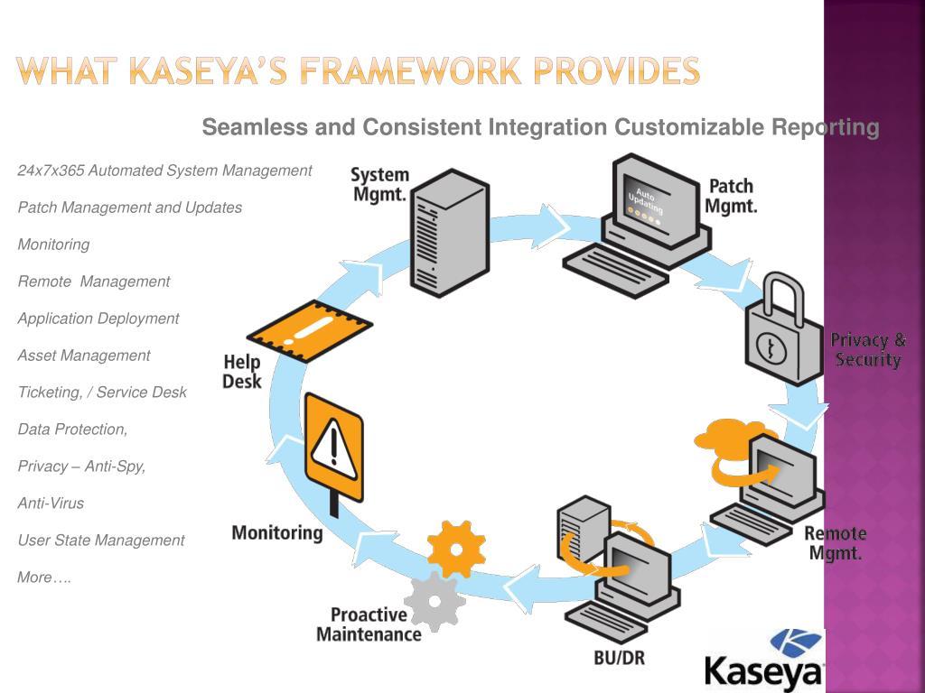 What Kaseya's Framework Provides